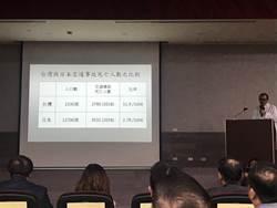 台灣18歲~20歲死於意外最多 外傷醫學會:建立資料庫預防