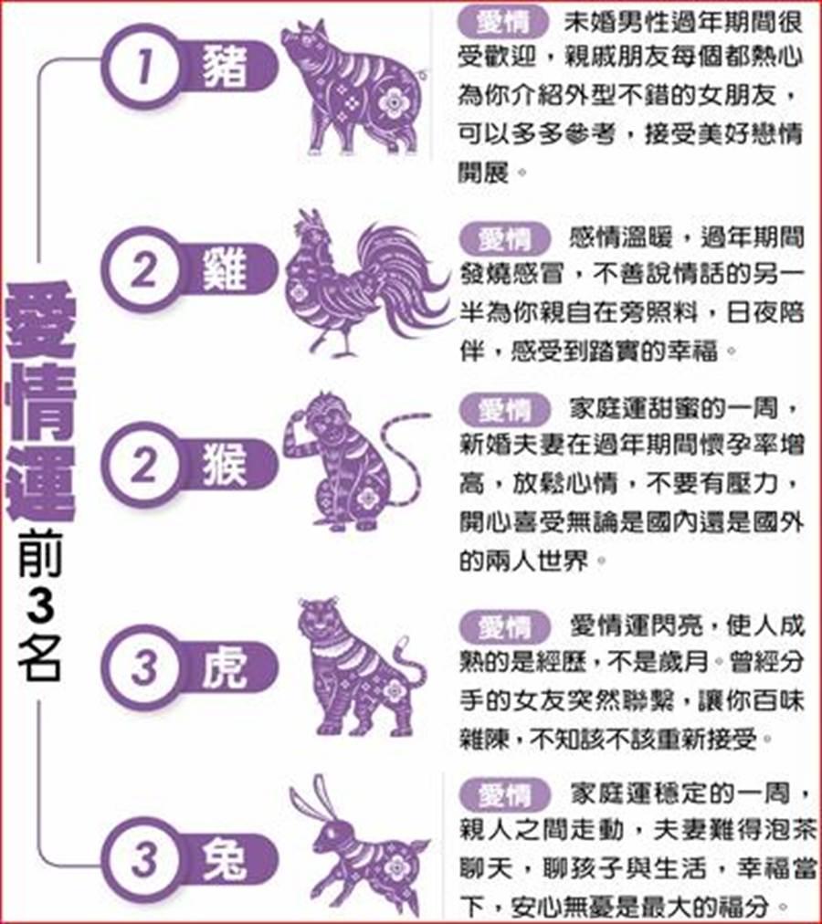 圖/中國時報提供