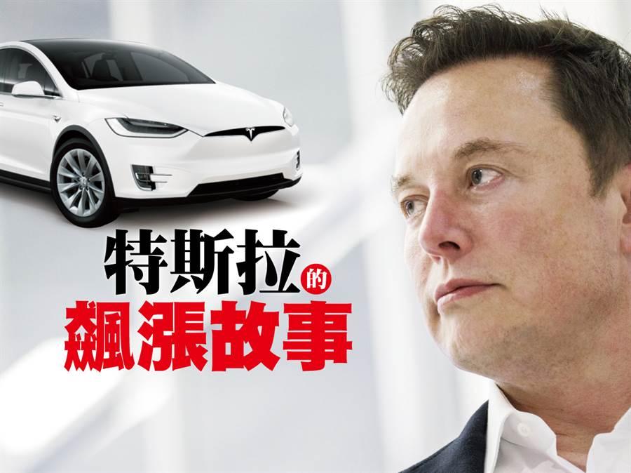 特斯拉中國製Model 3已經開始交貨給客戶,上海超級工廠未來每周將生產3000台電動車,激勵股價大漲並創下歷史新高。馬斯克選定上海作為第一座海外超級工廠,看好未來中國電動車市場的發展潛力。(圖/先探提供)