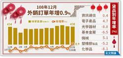 12月外銷訂單翻轉 全年負成長5.3%