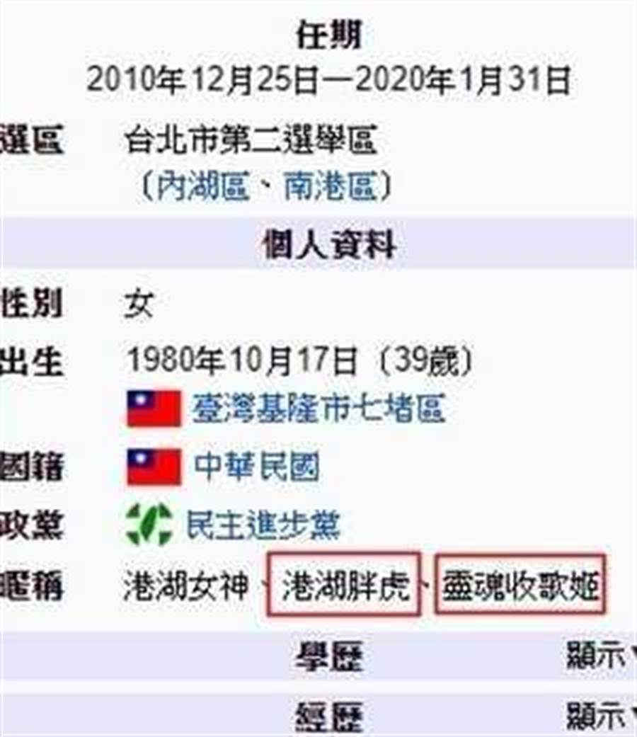 高嘉瑜在維基百科的綽號,被kuso多加了「港湖胖虎」、「靈魂收歌姬」。(圖/翻攝自維基百科)