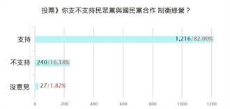 白藍在野大聯盟  網友喊讚高達82%