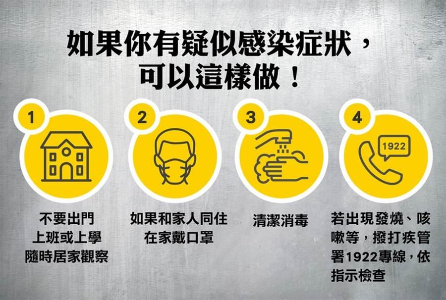 武漢肺炎自保必知6大重點<2>。(鄭佳玲製圖)