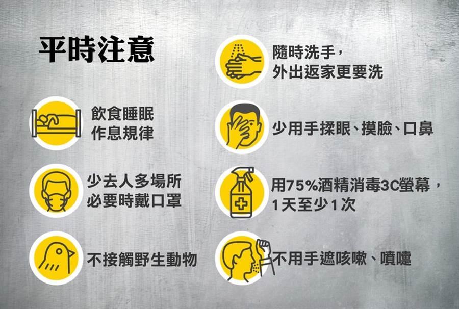 武漢肺炎自保必知6大重點<4>。(鄭佳玲製圖)