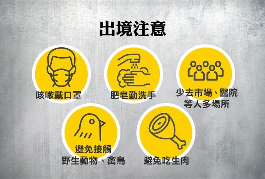 武漢肺炎自保必知6大重點<5>。(鄭佳玲製圖)