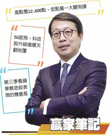 2020錢鼠招財-凱基投顧董事長朱晏民:獲利進入上升周期 多頭不墜