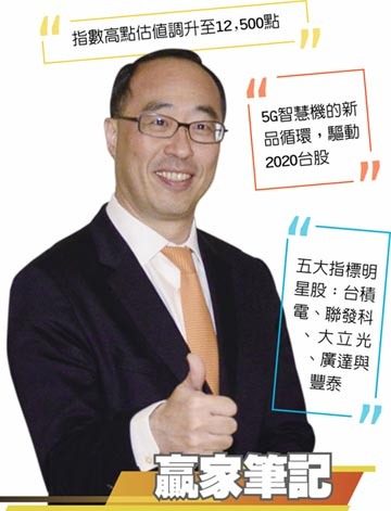 2020錢鼠招財-瑞銀證券台灣區研究部主管董成康:資金動能回歸 上攻大幫手