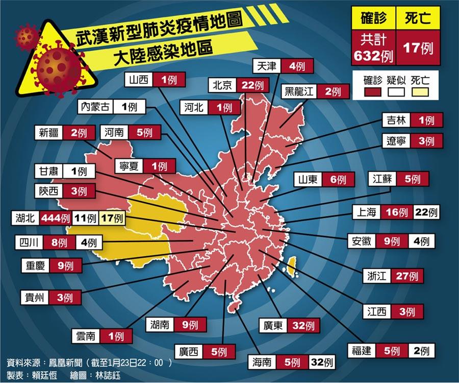 武漢新型肺炎疫情地圖大陸感染地區