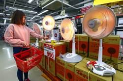 冷氣團持續發威! 生活市集「抗寒家電」熱搜度單週暴增1.7倍