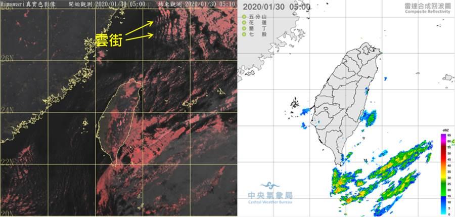 30日晨5時衛星雲圖(左圖),東北方海面上有寒流通過洋面,胞狀雲組成的「雲街」,其含水量不多、且雲層高度很低,故降水回波並不明顯(右圖);陸地上雲層很少,東南部有低雲、正在消散(左圖)。(圖擷自氣象運用推廣基金會)