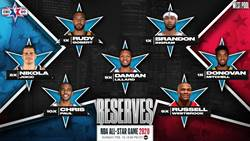 NBA》全明星替補出爐 6人首次獲選