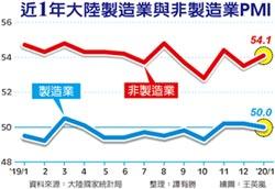 非製造業PMI 54.1 延續增長態勢