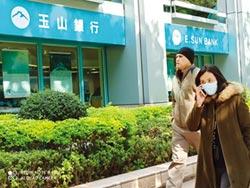 助防疫 銀行優惠貸款急救援