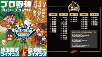 中職》統一獅前進日本 友誼賽28人名單出爐