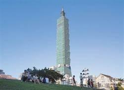 武漢肺炎擴散風險最高城市 英大學研究:台北位居第3