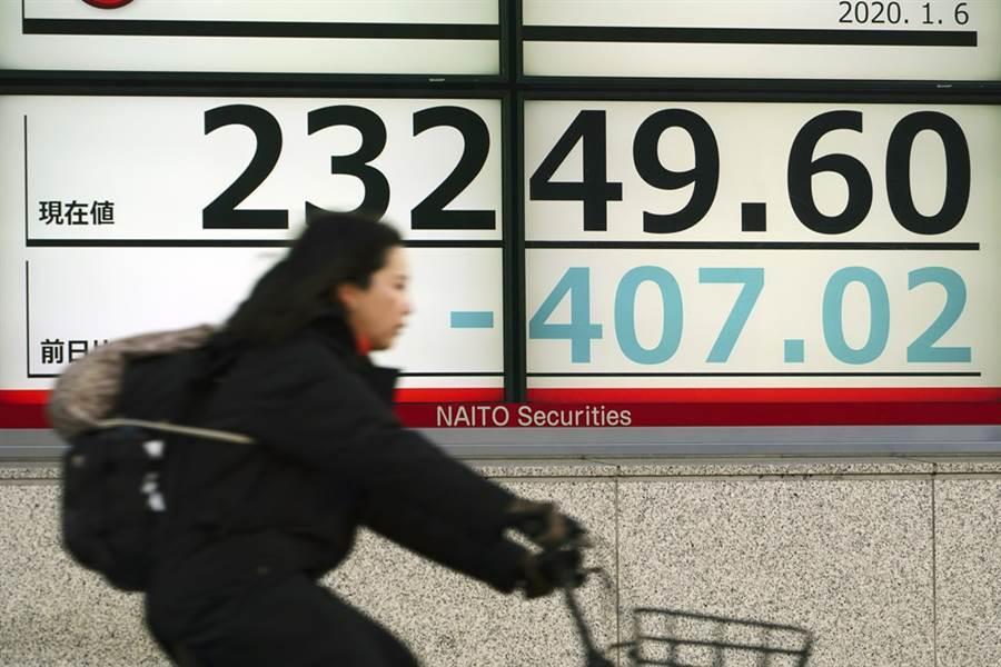 陸股開盤賣壓增,日韓股開盤走跌逾1%。(圖/美聯社)