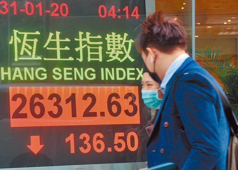 市場憂慮武漢新型冠狀病毒疫情打擊全球經濟,恒指開報26,189點,跌123點。(圖/中新社)