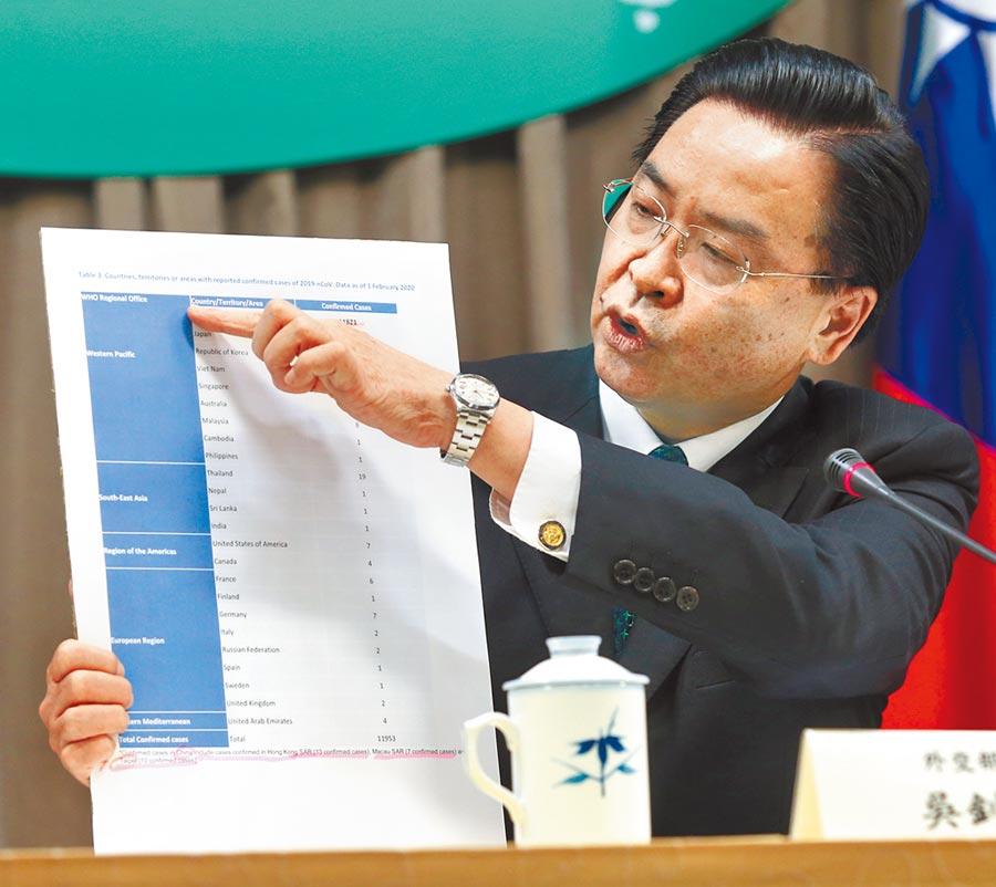外交部長吳釗燮2日舉行記者會,指義大利會做出錯誤決定,是WHO的疫情報告中,把台灣列為中國的一部分。(陳君瑋攝)