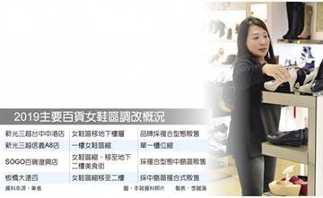 第三波反傾銷稅重擊 主角變配角 百貨女鞋規模剩1成