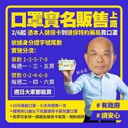 政院:口罩2月6日起實施實名販售