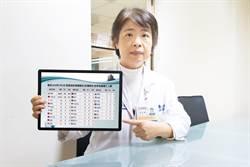 疫情延燒 東元醫院口罩販售機限病患購買