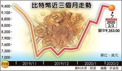 比特幣大漲 重奪投資人目光