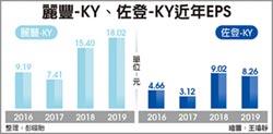 麗豐 去年EPS 18.02元創高