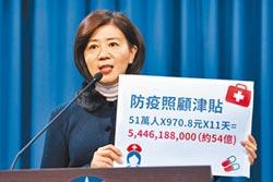 勞工不敢請假 國民黨建議政府支付6成薪