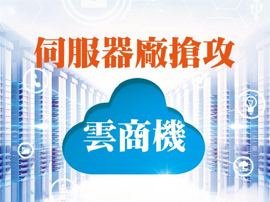 因應5G商轉與雲端服務興起,帶動資料運算儲存需求暴增,包括谷歌、亞馬遜、臉書、微軟等積極布建資料中心,引爆伺服器商機,緯穎、廣達、勤誠等供應鏈受惠。(圖/先探提供)