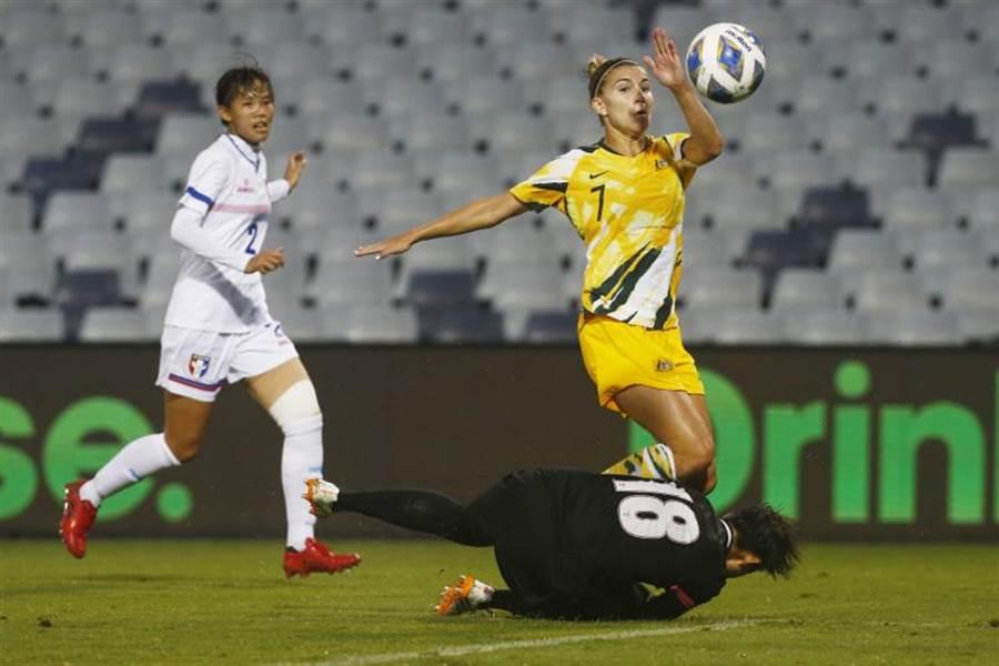 澳洲場上隊長凱特莉(右)在門將程思瑜出擊封阻下仍取得進球。(美聯社)