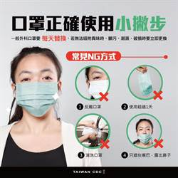 戴口罩避百毒侵!4NG方式防護打折
