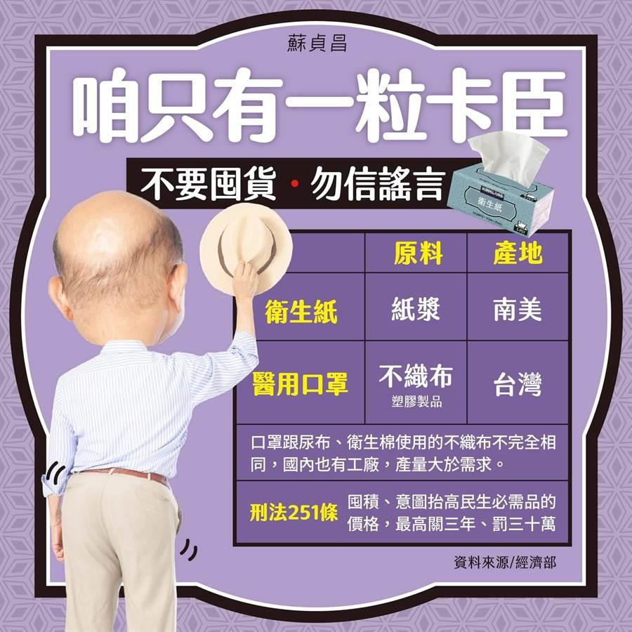 行政院長蘇貞昌臉書澄清「擴產口罩不會影響衛生紙」(翻攝自蘇貞昌臉書/戴上容新北傳真)