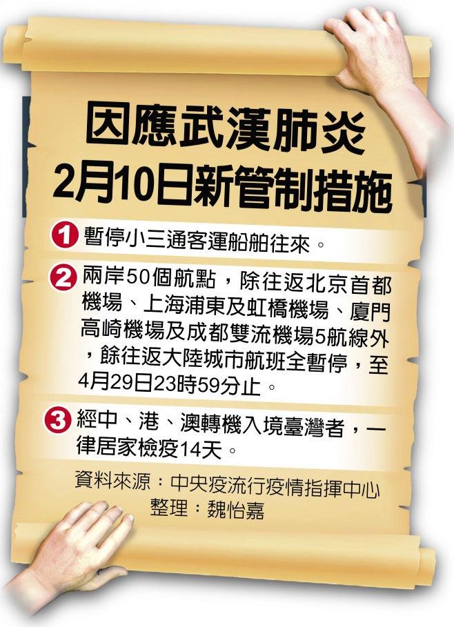 因應武漢肺炎2月10日新管制措施