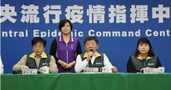 台灣用「Taipei」名稱參與WHO視訊會議