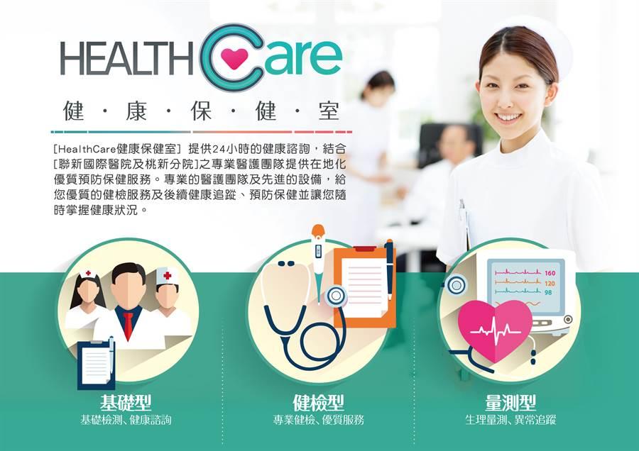 凱擘大寬頻與聯新國際醫療集團跨界合作,攜手打造「HealthCare健康保健室」,即日起提供24小時健康諮詢服務。(凱擘提供/黃慧雯台北傳真)
