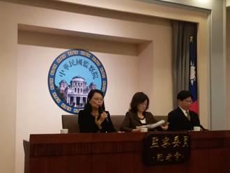 邱太三涉關說2度彈劾未過  關鍵被告張煥禎未提利己優勢