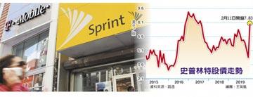 T-Mobile、史普林特准併 股漲