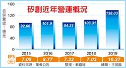 5G推波 矽創首季業績續衝