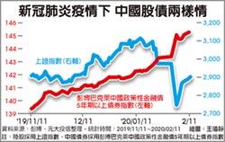 元大高信評主權債 控風險、價值高