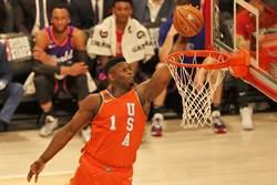 NBA》美國隊轟垮世界隊 布瑞吉斯MVP