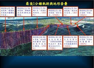 天氣驟變應變不及 黑鷹評估加裝機載氣象雷達