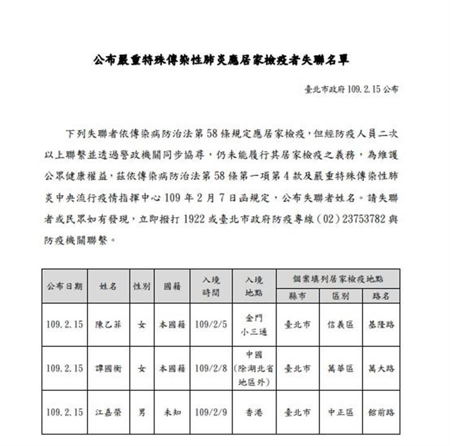 台北市府今再公布3名居家檢疫失聯者姓名。(台北市府提供/譚宇哲台北傳真)