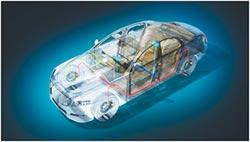 台灣羅德史瓦茲 成立車用乙太網路量測實驗室