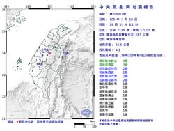地牛翻身!南投19:55發生規模4.3地震 最大震度3級