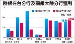 陸銀在台分行 息收少206億