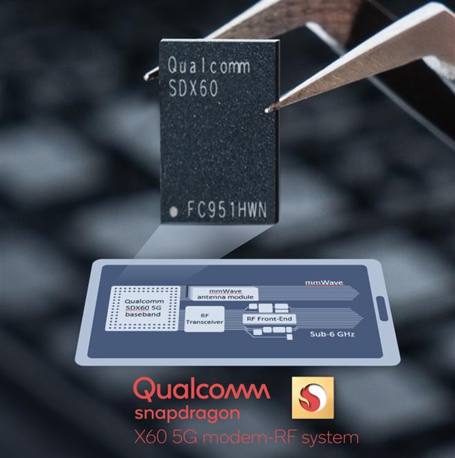 高通推出Snapdragon X60 5G數據機射頻系統。(圖/業者提供)