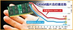 集邦:合約價進入上漲周期 DRAM出運 正式終結衰退