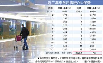 旅客急減 元月OIU只賣出1張