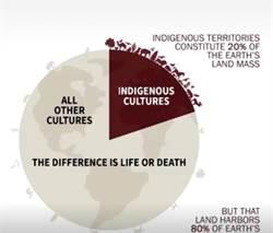 2月21日「國際母語日」 立委推原住民族語言教育