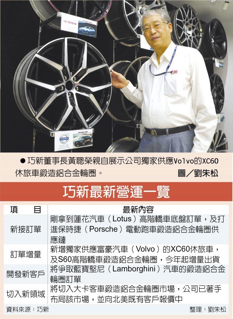 巧新董事長黃聰榮親自展示公司獨家供應Volvo的XC60休旅車鍛造鋁合金輪圈。圖/劉朱松  巧新最新營運一覽